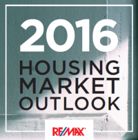 Housing Market Outlook for 2016